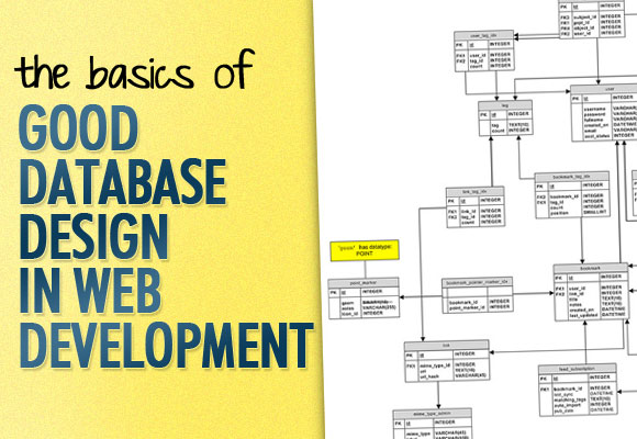 mysql_php_database_develoment_training