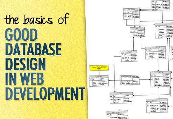 mysql_php_database_develoment_training