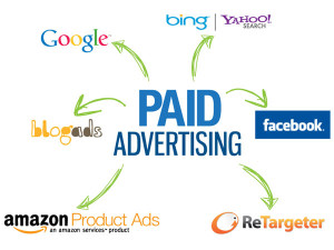 paid advertisement digital marketing soutechventures